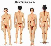 Эрогенные зоны - эротический массаж