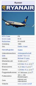 Ryanair ist eine irische Billigfluggesellschaft mit Sitz in Dublin