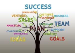 Plane-Dein-Erfolg